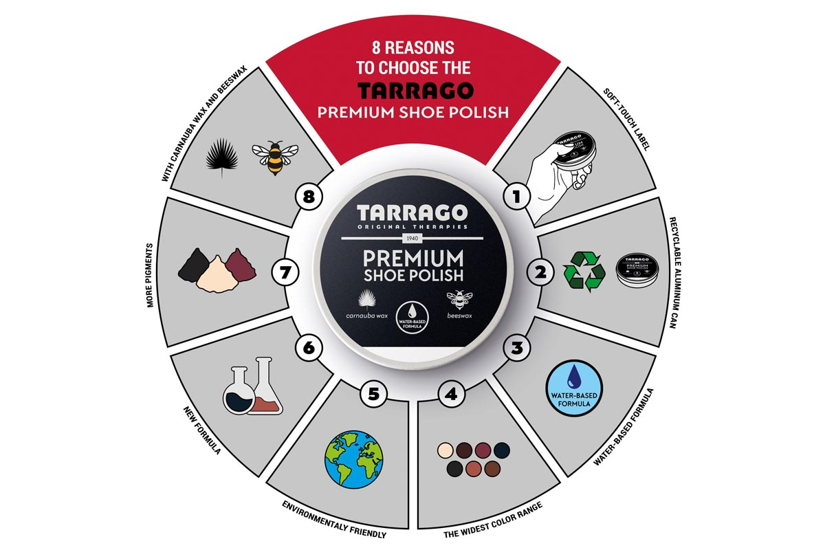 8 reasons to choose Tarrago premium shoe polish